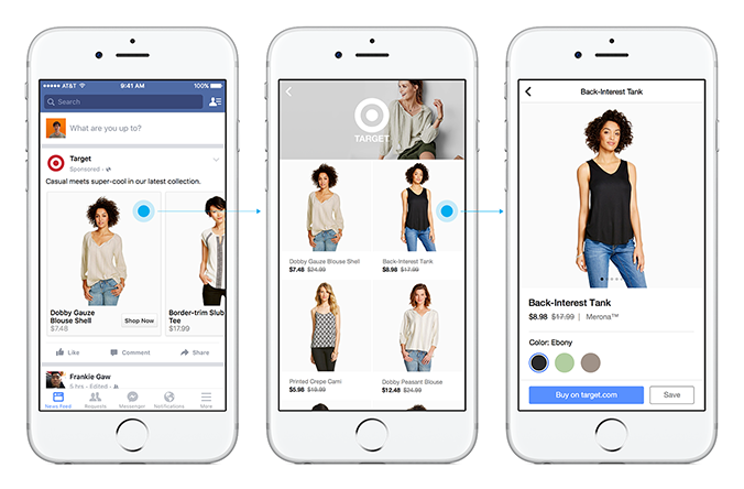 Facebook product ads canvas